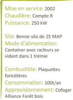 Bois energie 66 newsletter janvier 2013 for Chambre d agriculture 13 organigramme